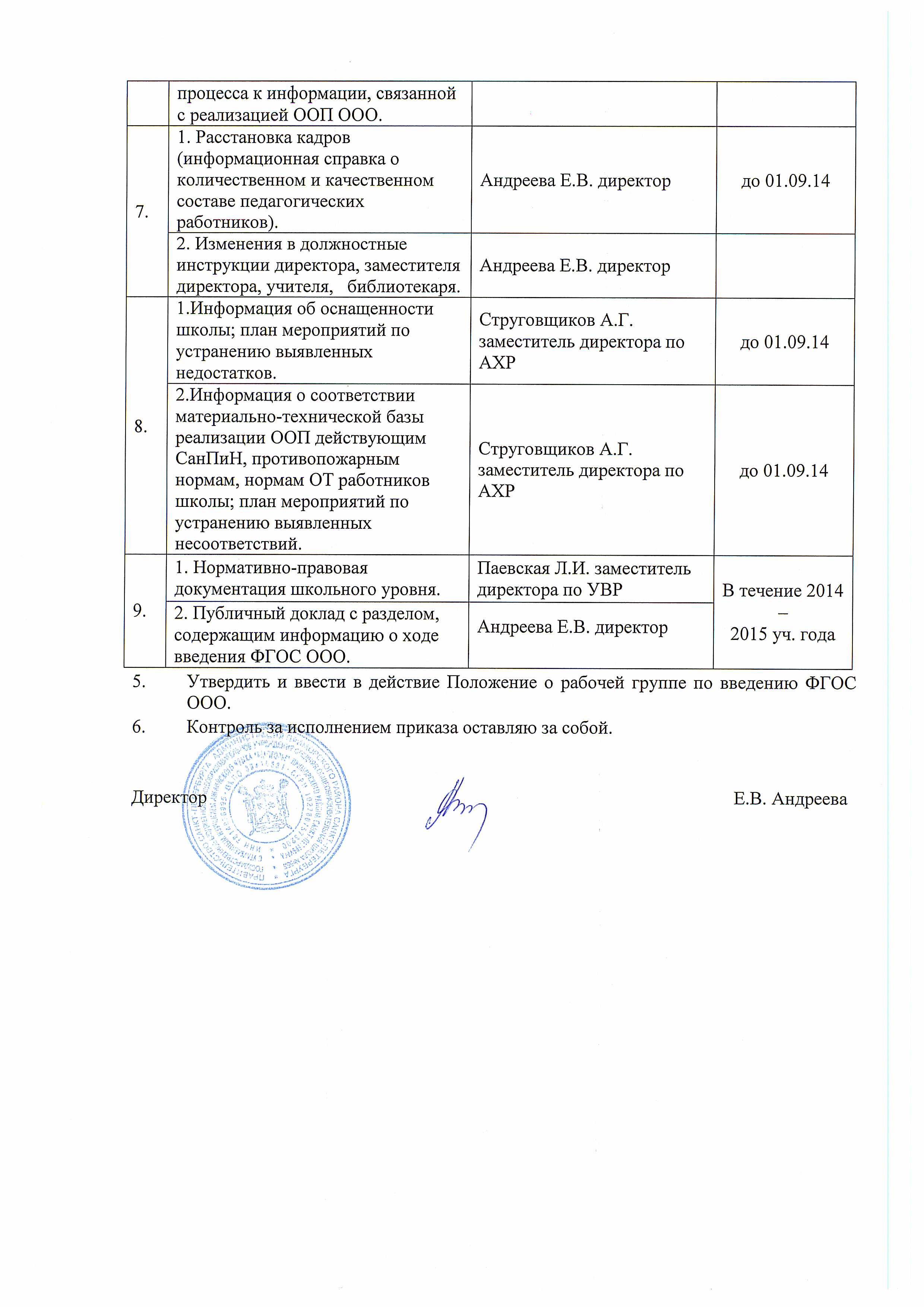 ГБОУ школа № Белогорье ФГОС О полномочиях рабочей группы лист3